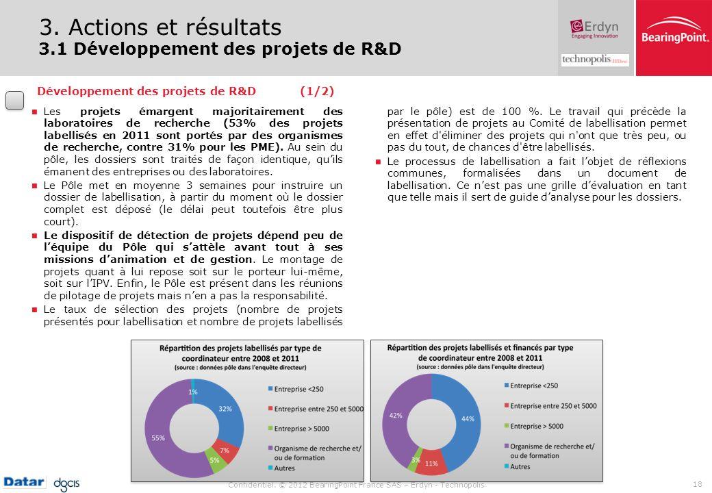 3. Actions et résultats 3.1 Développement des projets de R&D