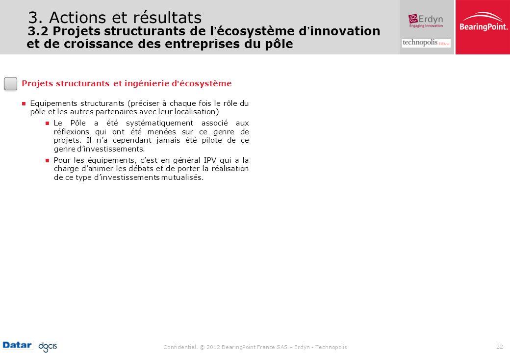 3. Actions et résultats 3.2 Projets structurants de l'écosystème d'innovation et de croissance des entreprises du pôle.
