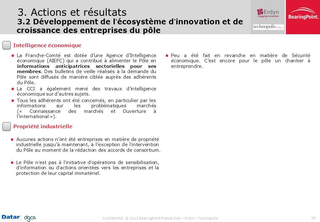 3. Actions et résultats 3.2 Développement de l'écosystème d'innovation et de croissance des entreprises du pôle.