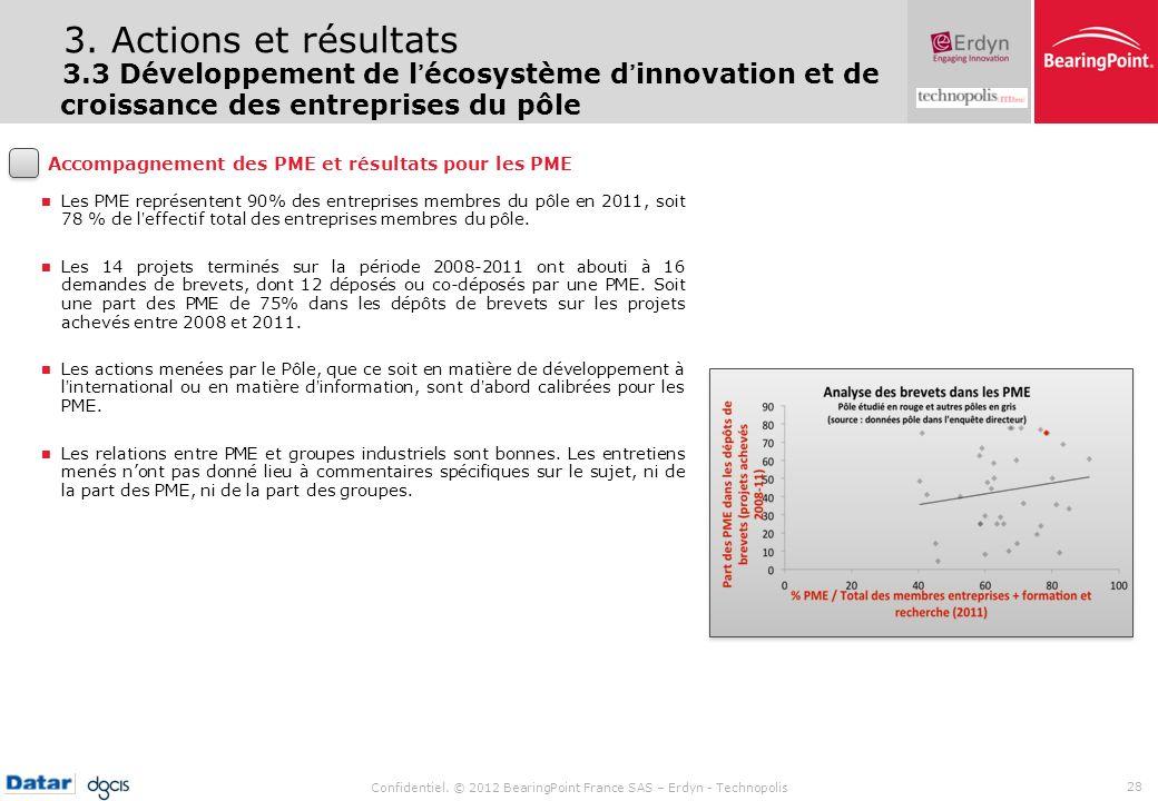 3. Actions et résultats 3.3 Développement de l'écosystème d'innovation et de croissance des entreprises du pôle.