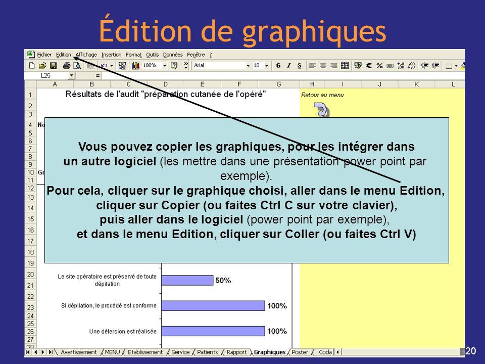 Édition de graphiques Vous pouvez copier les graphiques, pour les intégrer dans. un autre logiciel (les mettre dans une présentation power point par.