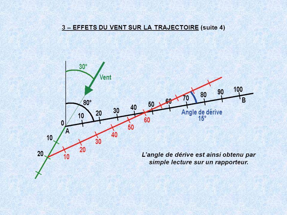 3 – EFFETS DU VENT SUR LA TRAJECTOIRE (suite 4)