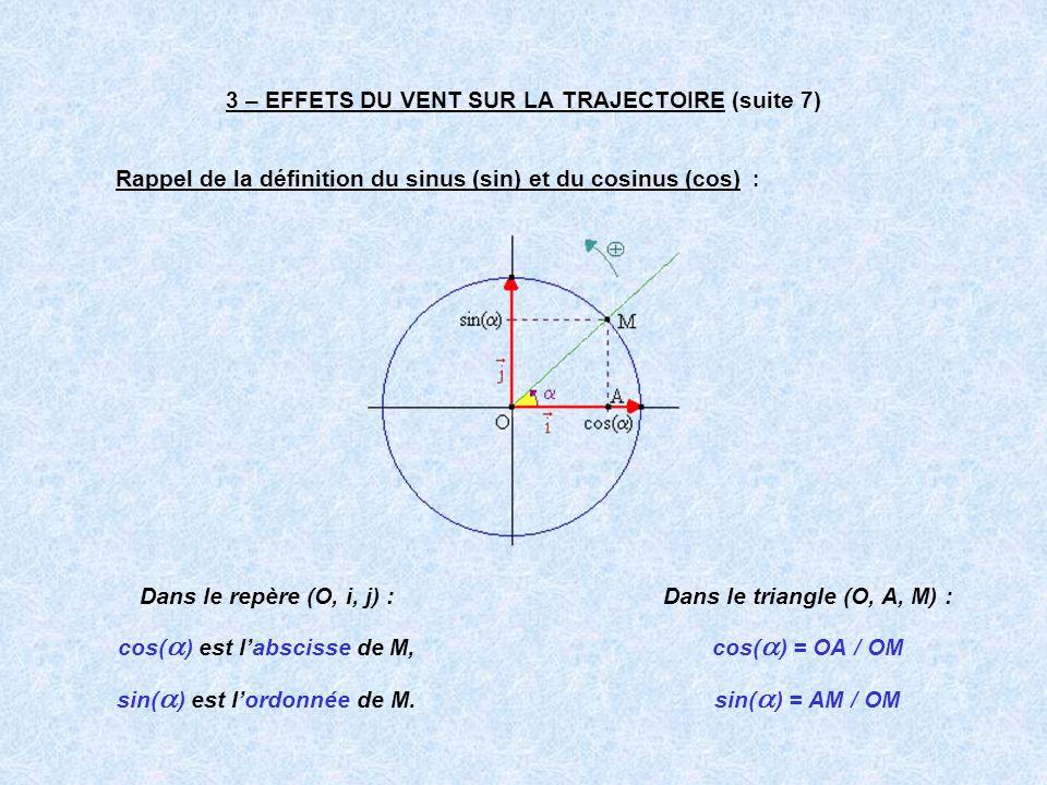 3 – EFFETS DU VENT SUR LA TRAJECTOIRE (suite 7)