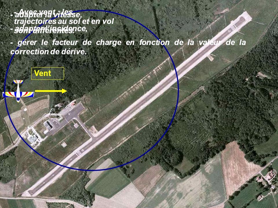 - Avec vent : les trajectoires au sol et en vol sont différentes.