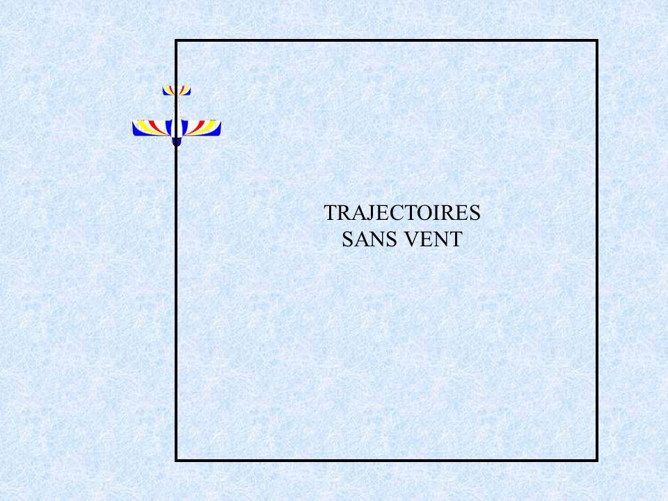 TRAJECTOIRES SANS VENT