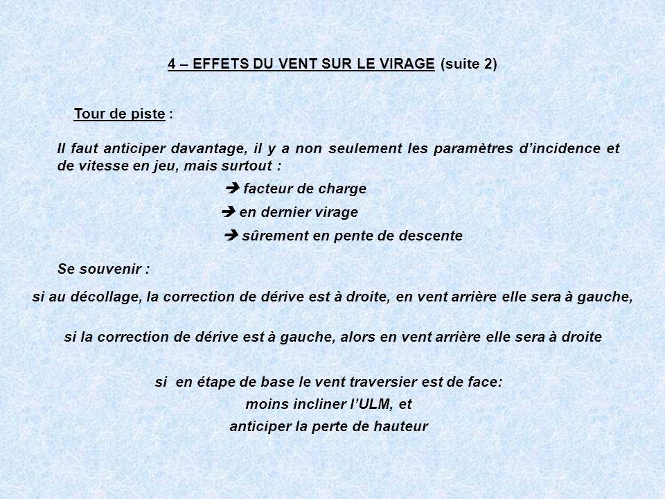 4 – EFFETS DU VENT SUR LE VIRAGE (suite 2)