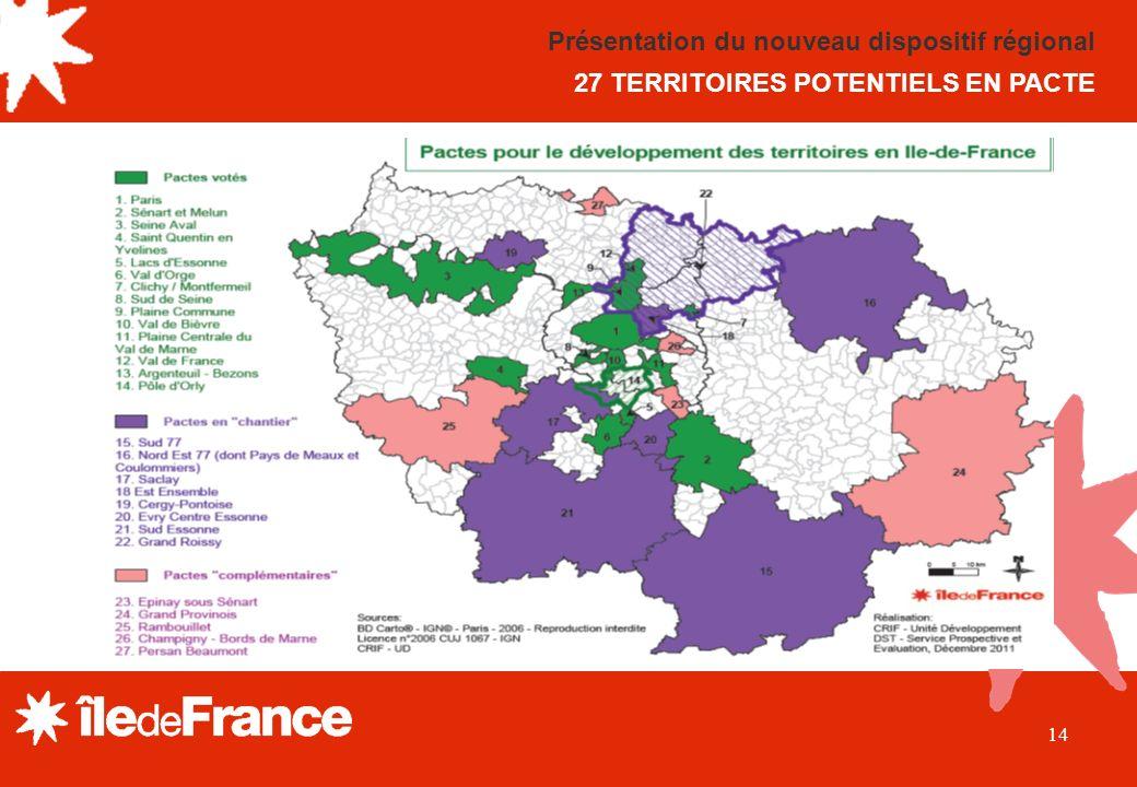 Présentation du nouveau dispositif régional 27 TERRITOIRES POTENTIELS EN PACTE