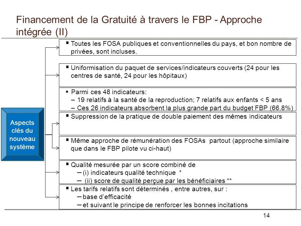 Financement de la Gratuité à travers le FBP - Approche intégrée (II)