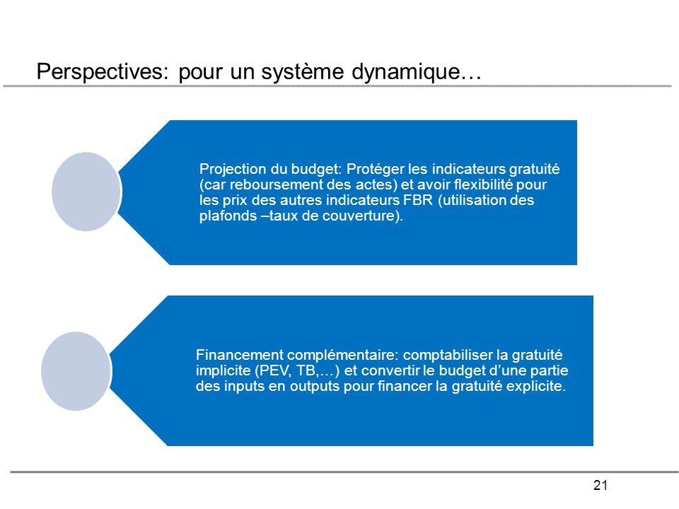 Perspectives: pour un système dynamique…