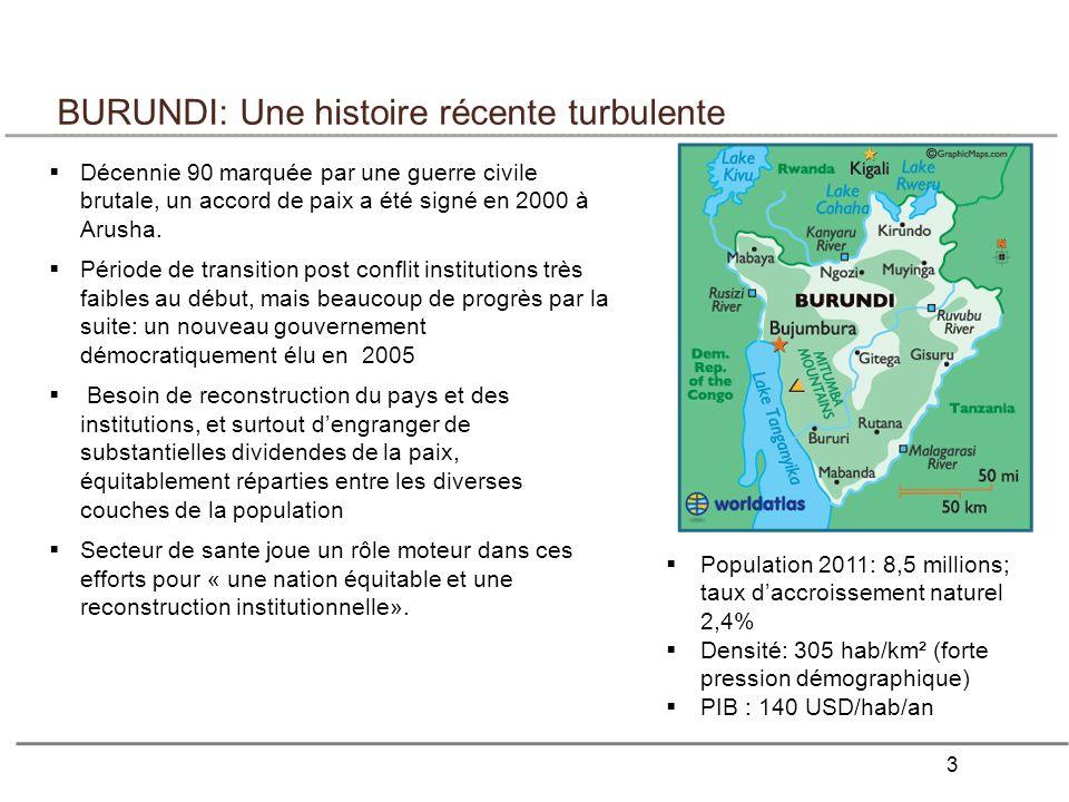 BURUNDI: Une histoire récente turbulente
