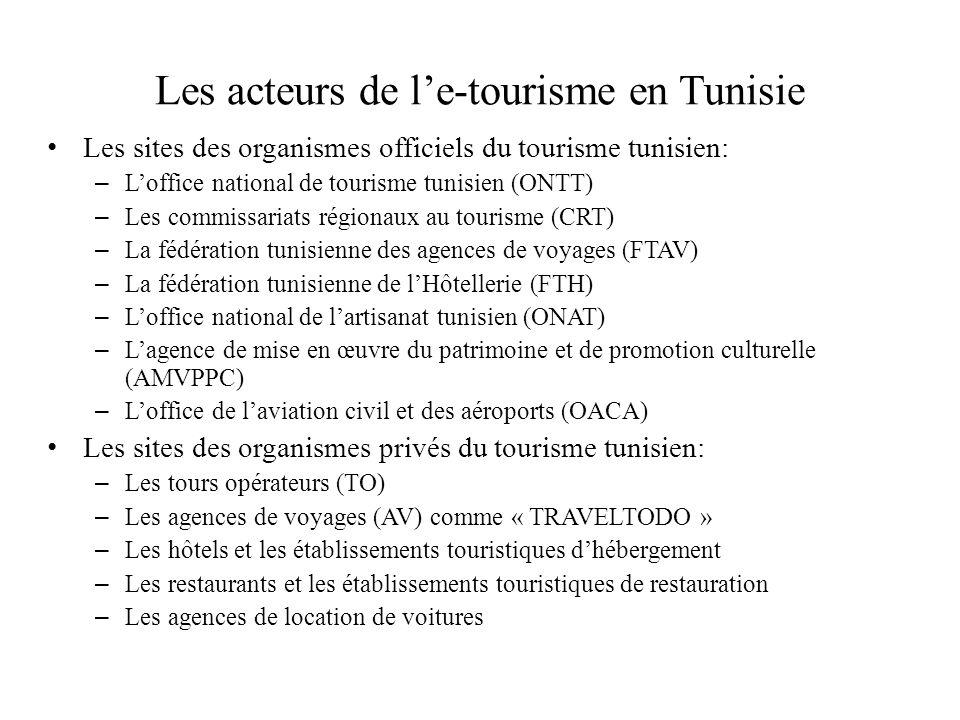 Les acteurs de l'e-tourisme en Tunisie