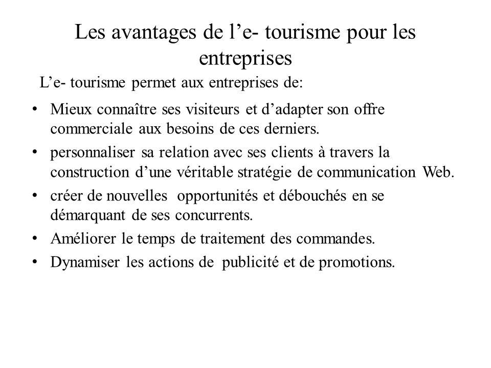 Les avantages de l'e- tourisme pour les entreprises