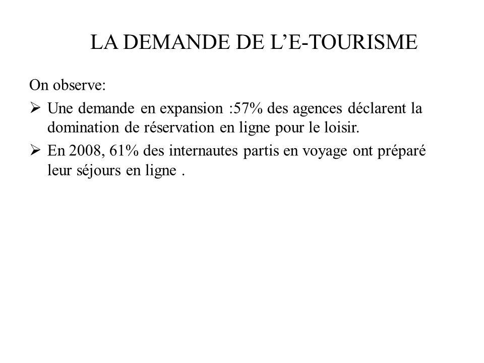 LA DEMANDE DE L'E-TOURISME