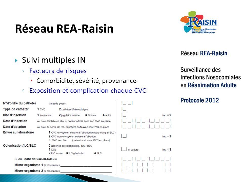 Réseau REA-Raisin Suivi multiples IN Facteurs de risques