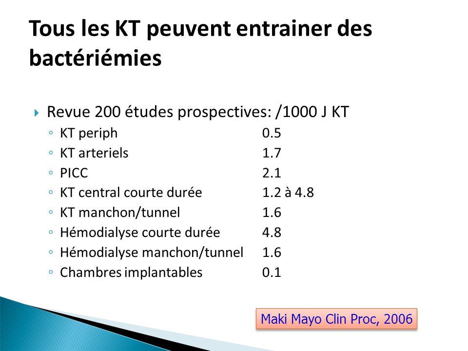 Tous les KT peuvent entrainer des bactériémies