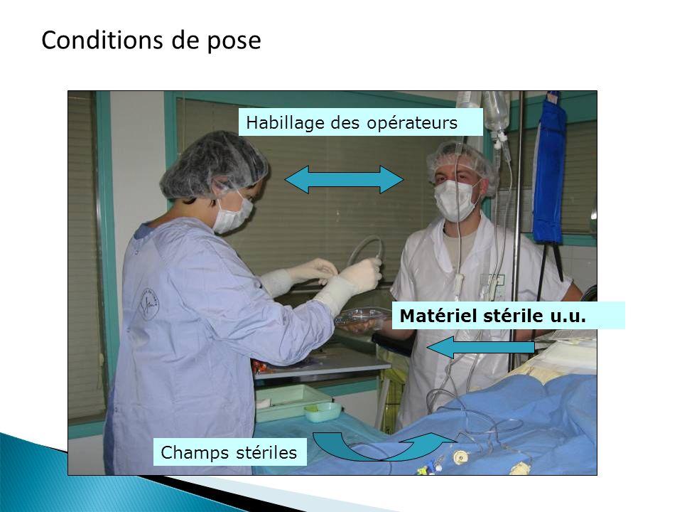 Conditions de pose Habillage des opérateurs Matériel stérile u.u.