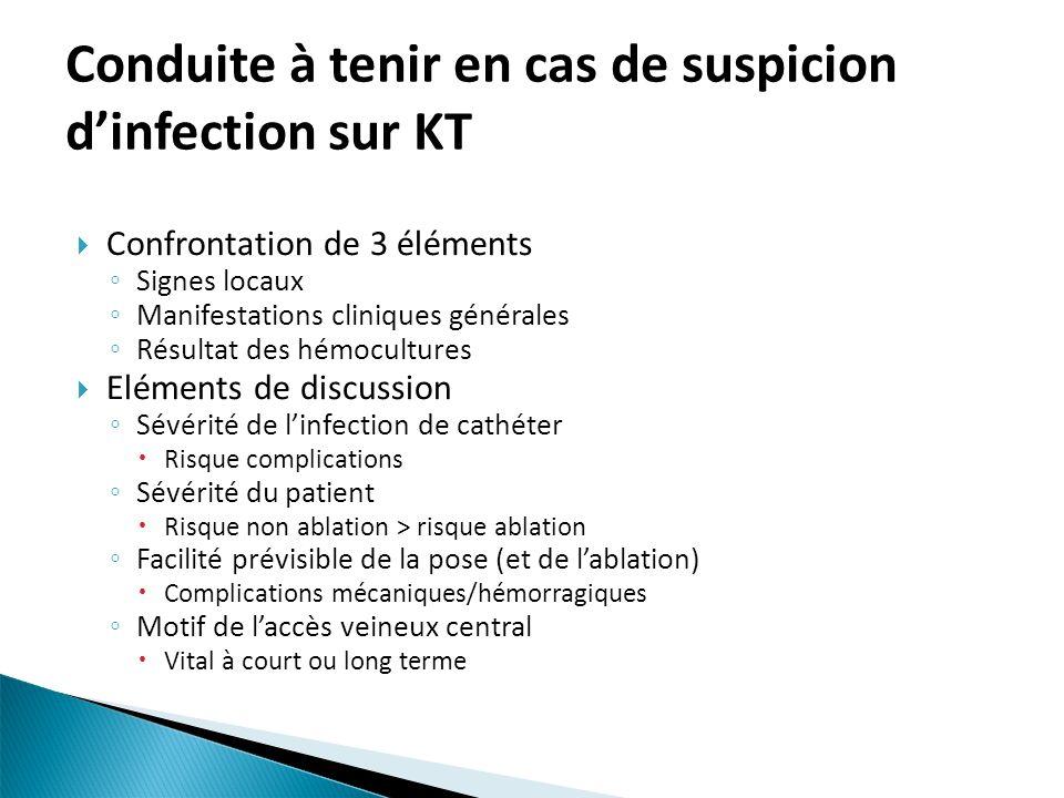 Conduite à tenir en cas de suspicion d'infection sur KT