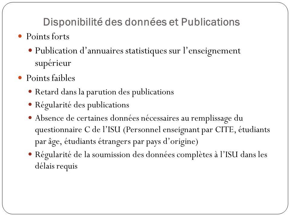 Disponibilité des données et Publications