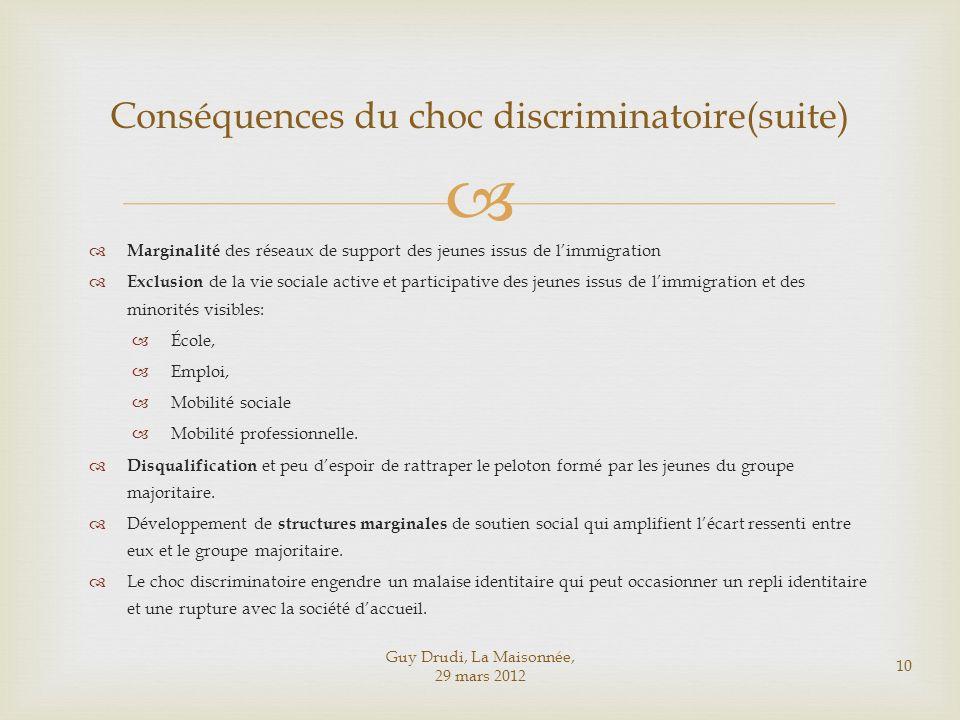 Conséquences du choc discriminatoire(suite)