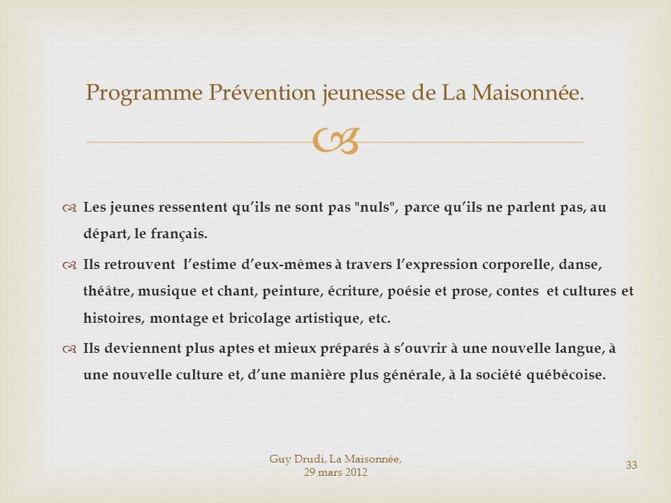 Programme Prévention jeunesse de La Maisonnée.
