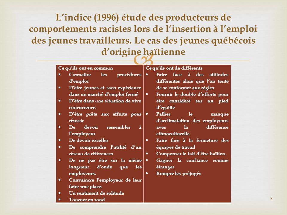 L'indice (1996) étude des producteurs de comportements racistes lors de l'insertion à l'emploi des jeunes travailleurs. Le cas des jeunes québécois d'origine haïtienne
