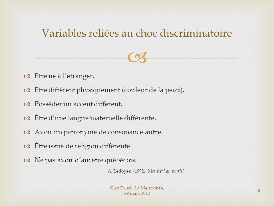Variables reliées au choc discriminatoire