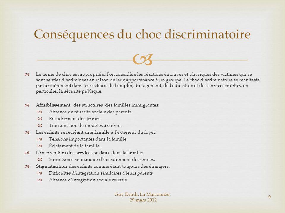 Conséquences du choc discriminatoire