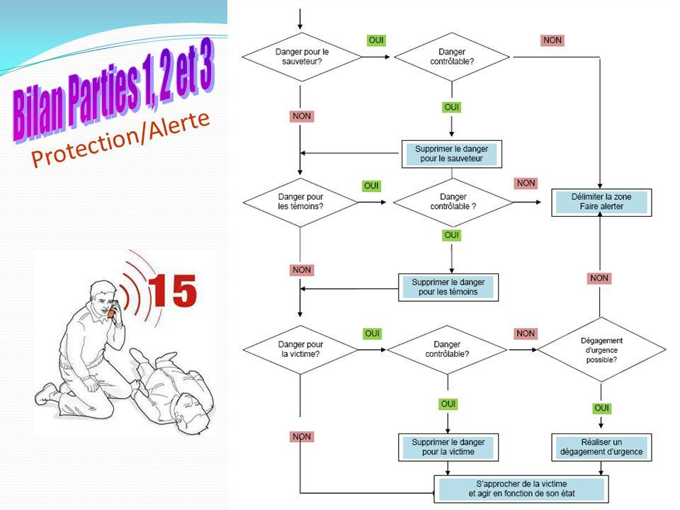 Bilan Parties 1, 2 et 3 Protection/Alerte