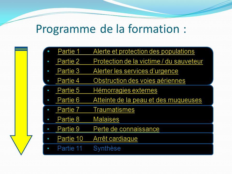 Programme de la formation :