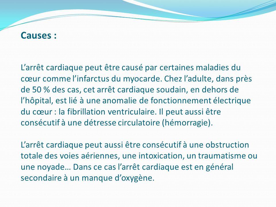 Causes : L'arrêt cardiaque peut être causé par certaines maladies du cœur comme l'infarctus du myocarde.