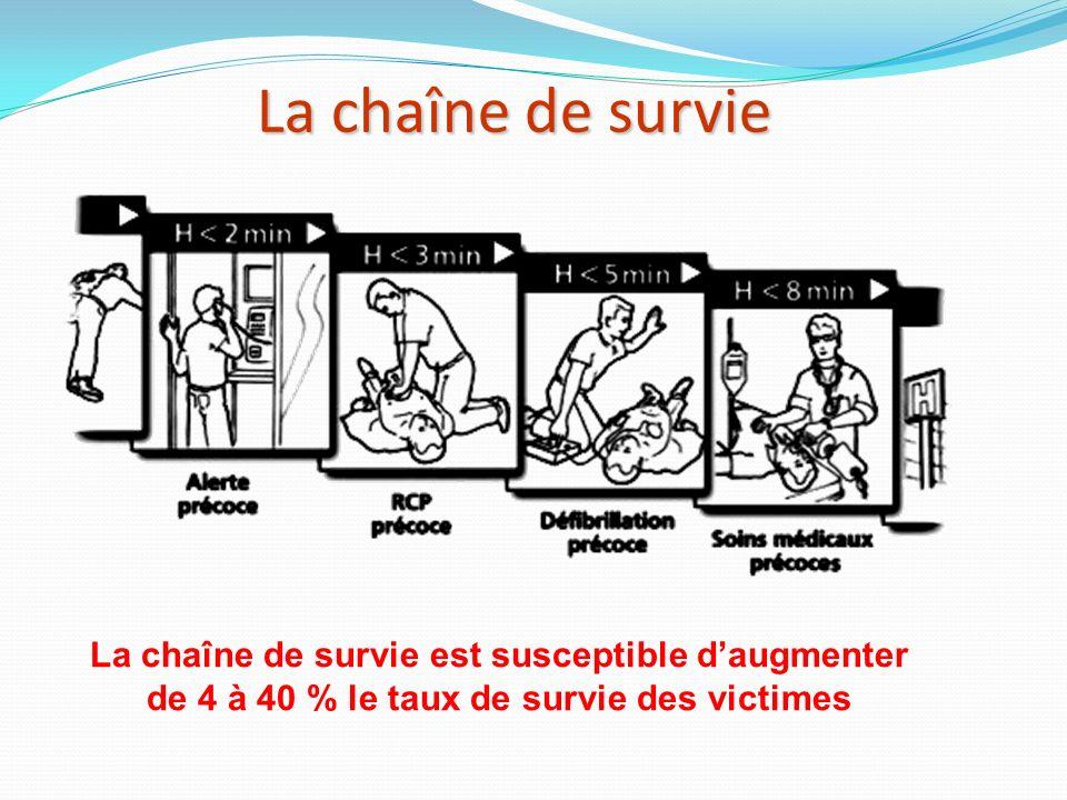 La chaîne de survie La chaîne de survie est susceptible d'augmenter de 4 à 40 % le taux de survie des victimes.