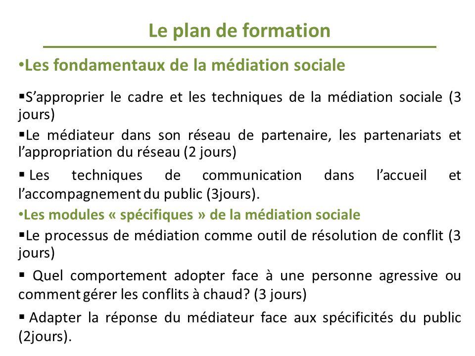 Le plan de formation Les fondamentaux de la médiation sociale