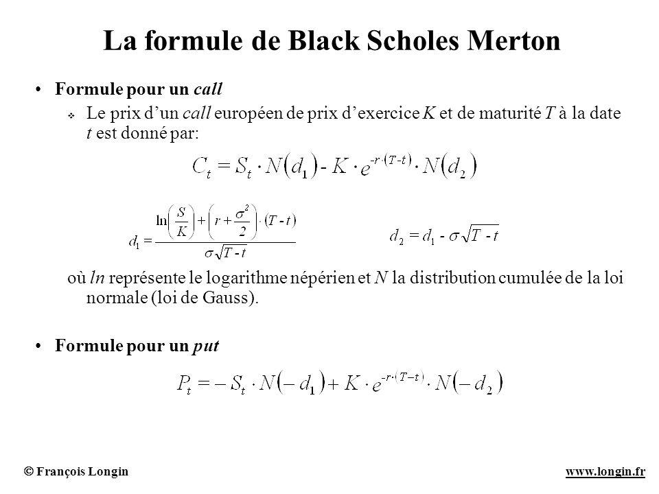 La formule de Black Scholes Merton