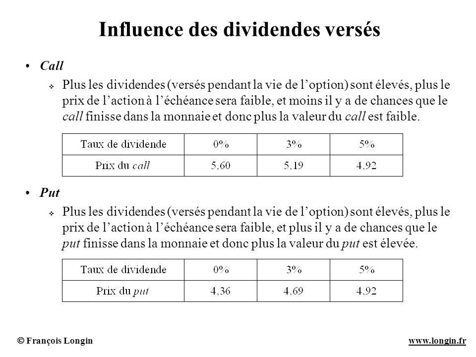 Influence des dividendes versés