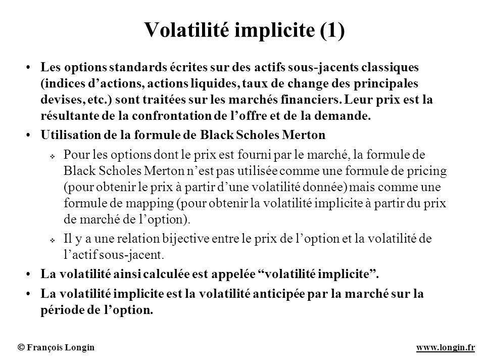 Volatilité implicite (1)