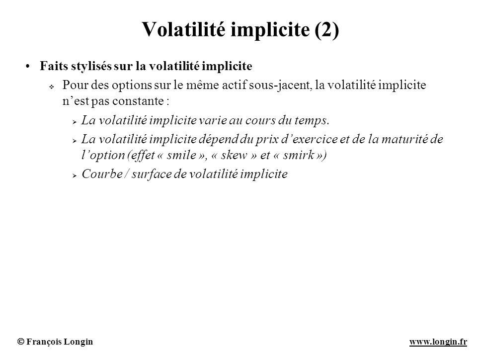 Volatilité implicite (2)