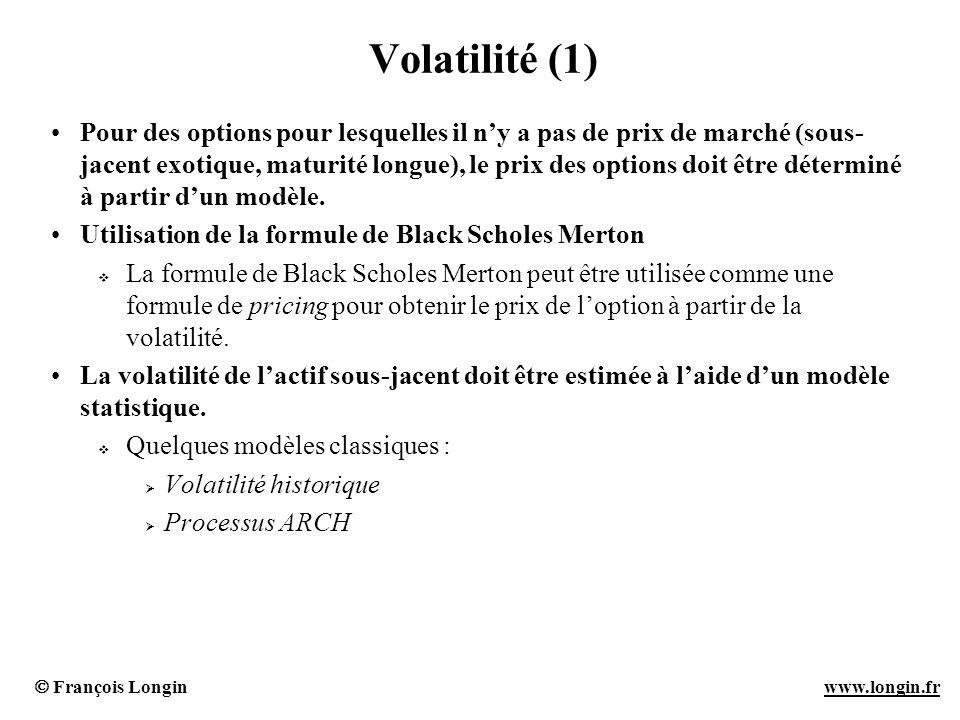 Volatilité (1)
