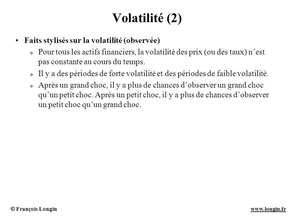 Volatilité (2) Faits stylisés sur la volatilité (observée)