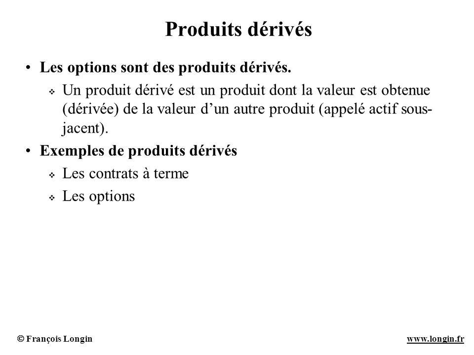 Produits dérivés Les options sont des produits dérivés.