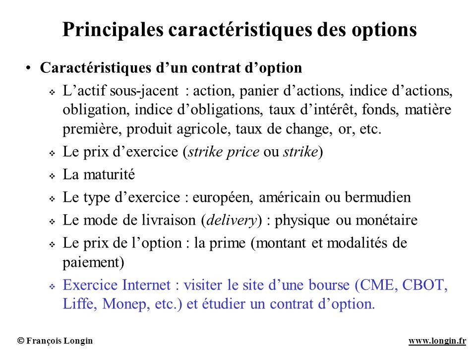 Principales caractéristiques des options