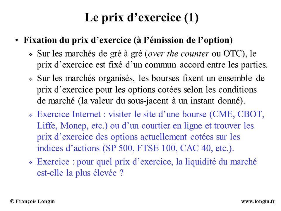 Le prix d'exercice (1) Fixation du prix d'exercice (à l'émission de l'option)