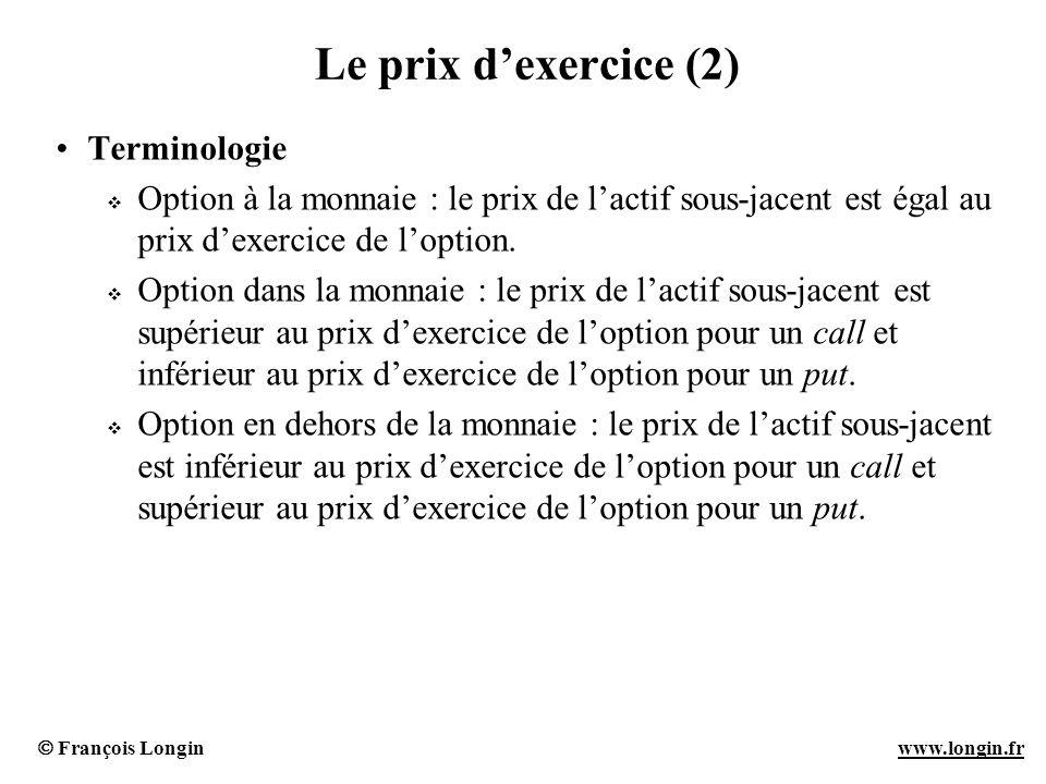 Le prix d'exercice (2) Terminologie