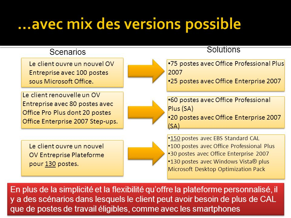 …avec mix des versions possible