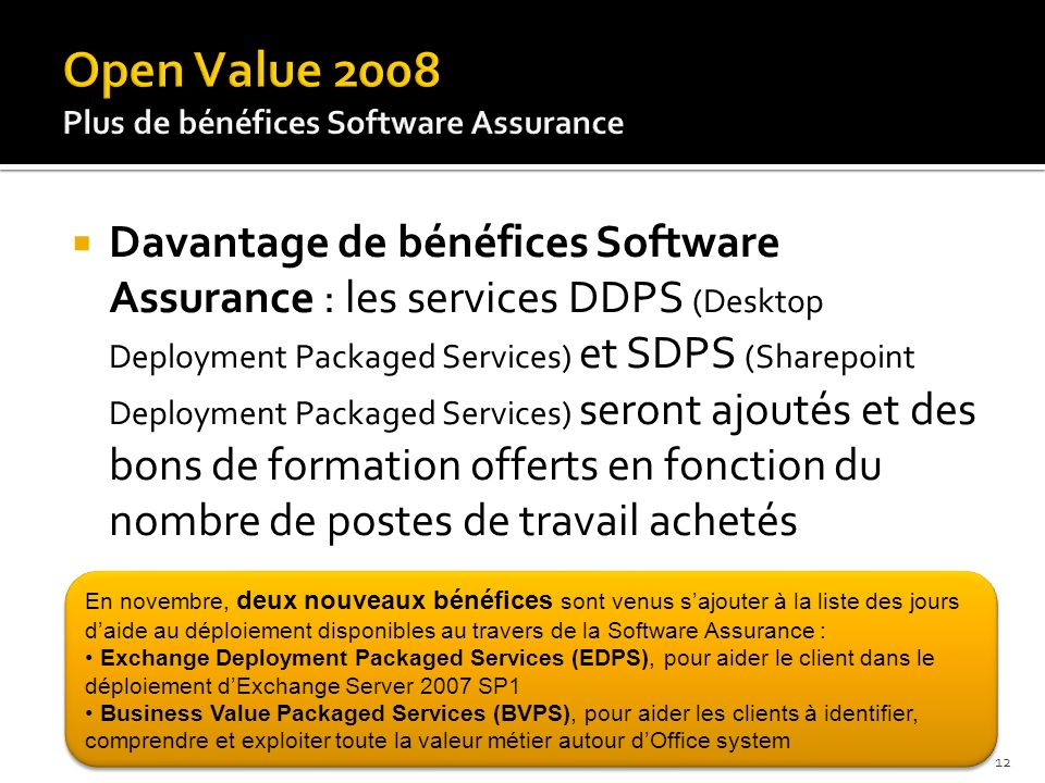 Open Value 2008 Plus de bénéfices Software Assurance.