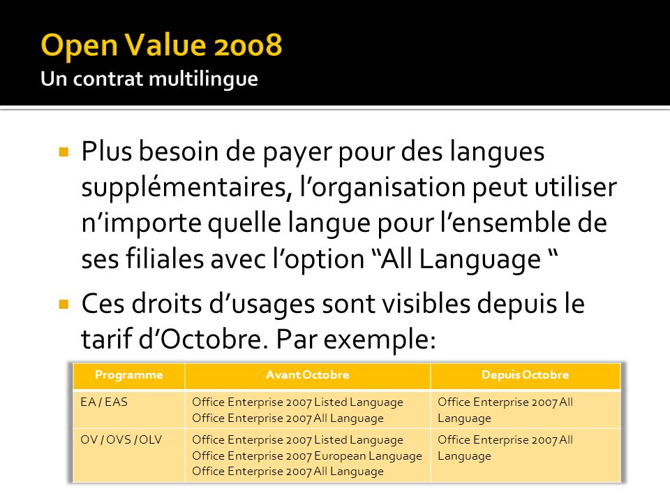 Open Value 2008Un contrat multilingue.