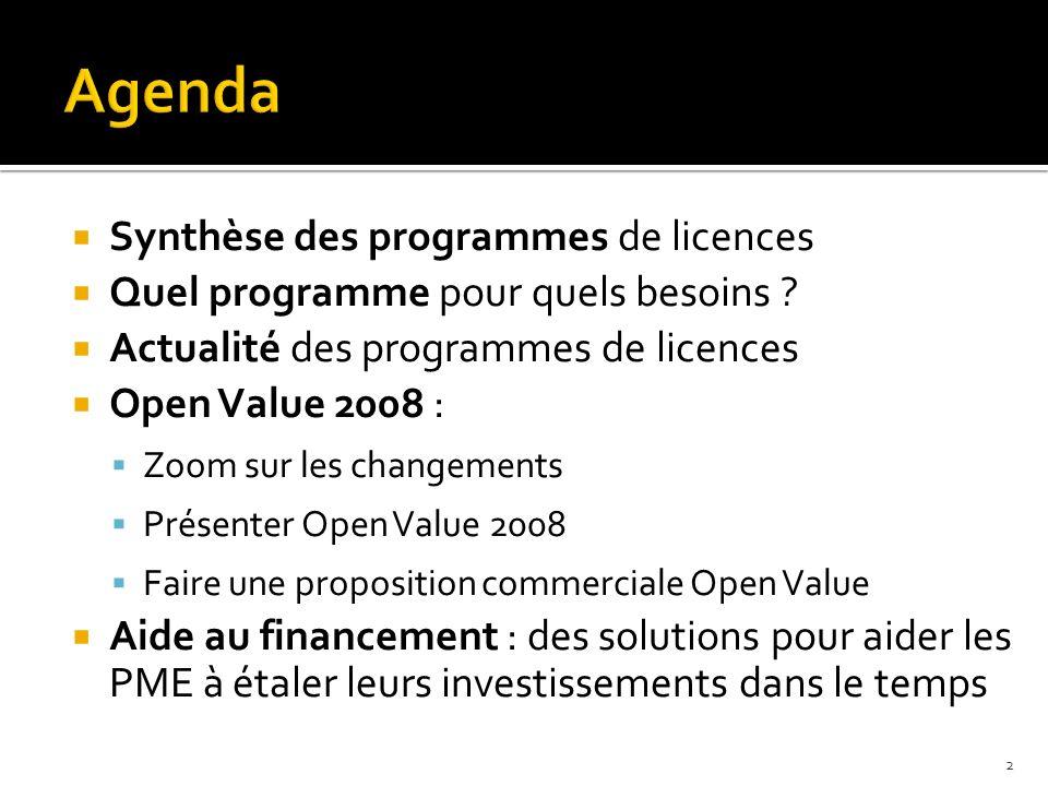 Agenda Synthèse des programmes de licences