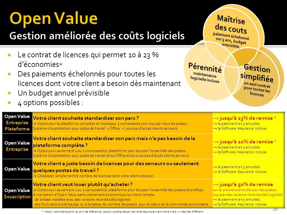 Open Value Gestion améliorée des coûts logiciels