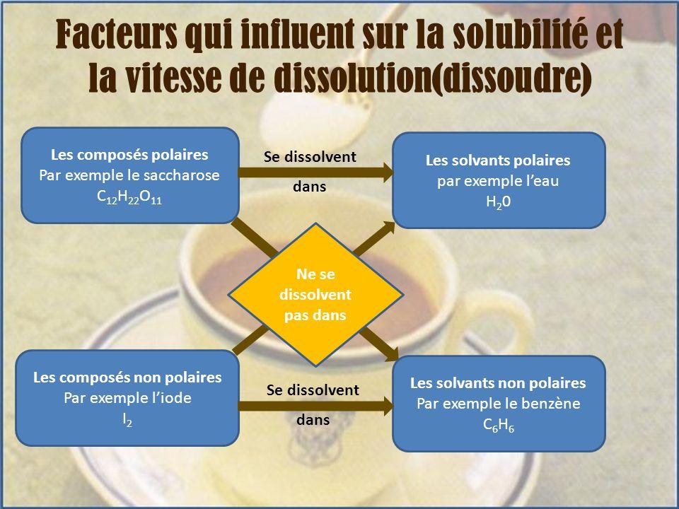 Facteurs qui influent sur la solubilité et la vitesse de dissolution(dissoudre)