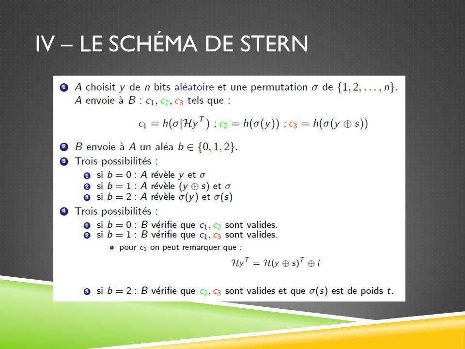 IV – Le schéma de Stern Alice calcule s=H*e i = H*s