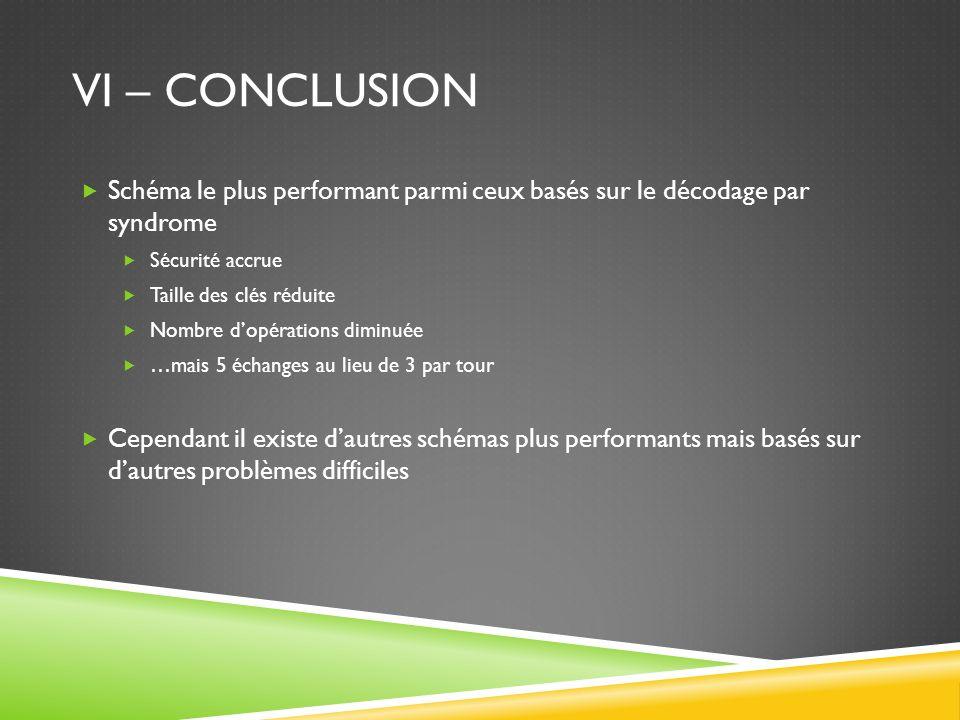 VI – Conclusion Schéma le plus performant parmi ceux basés sur le décodage par syndrome. Sécurité accrue.